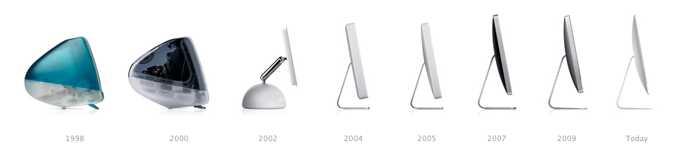 Apple iMac Evolution